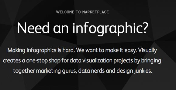 visual.ly infographics